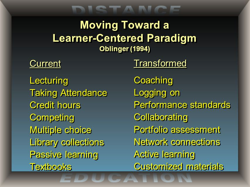 Moving Toward a Learner-Centered Paradigm Oblinger (1994) Current Lecturing Taking Attendance Credit hours Competing Multiple choice Library collections Passive learning Textbooks Current Lecturing Taking Attendance Credit hours Competing Multiple choice Library collections Passive learning Textbooks Transformed Coaching Logging on Performance standards Collaborating Portfolio assessment Network connections Active learning Customized materials