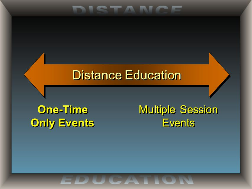 One-Time Only Events One-Time Only Events Multiple Session Events Multiple Session Events Distance Education