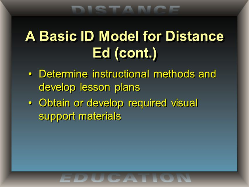 A Basic ID Model for Distance Ed (cont.) Determine instructional methods and develop lesson plans Obtain or develop required visual support materials Determine instructional methods and develop lesson plans Obtain or develop required visual support materials