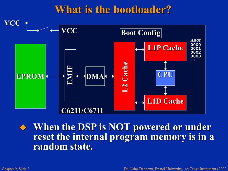 Chapter 9 Bootloader  Dr  Naim Dahnoun, Bristol University