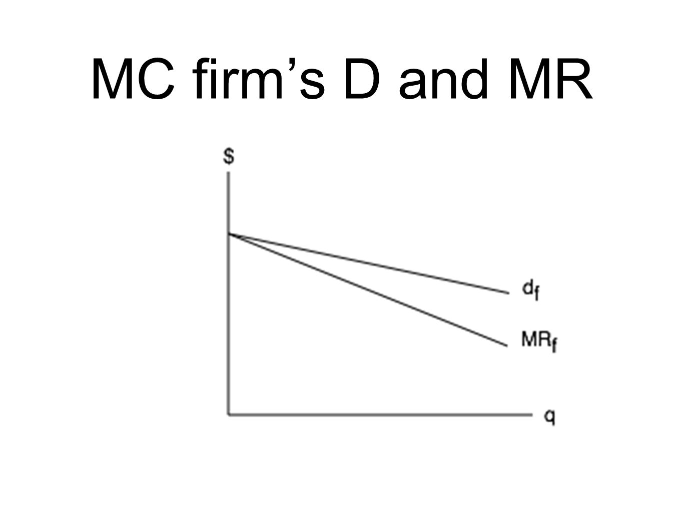 MC firm's D and MR
