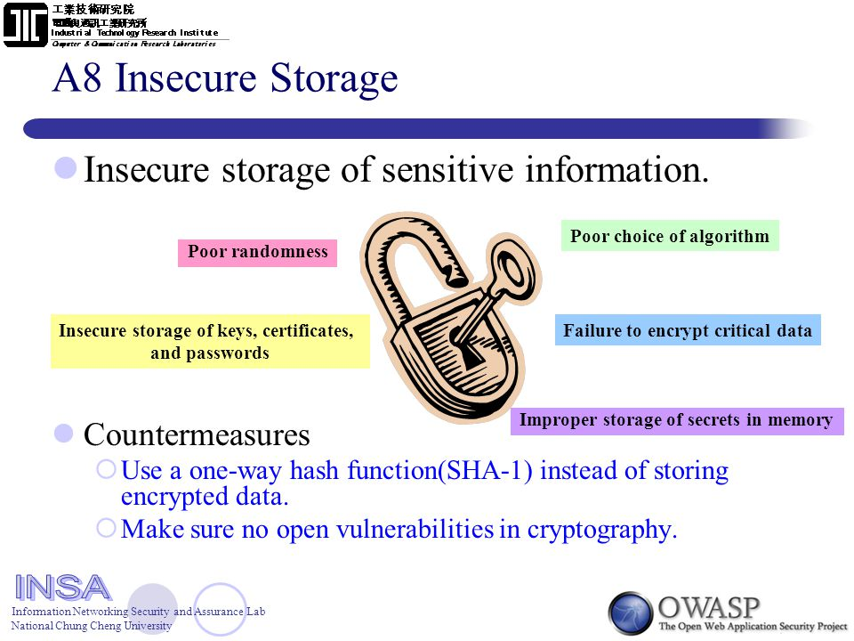 Information Networking Security and Assurance Lab National Chung Cheng University A8 Insecure Storage Insecure storage of sensitive information.