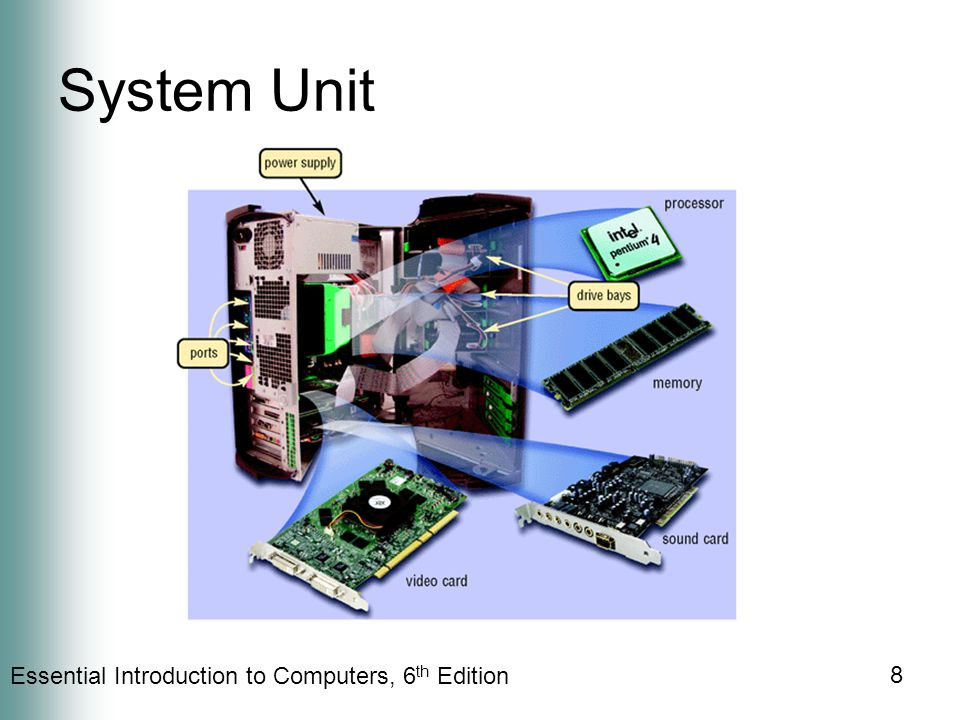 Essential Introduction to Computers, 6 th Edition 8 System Unit