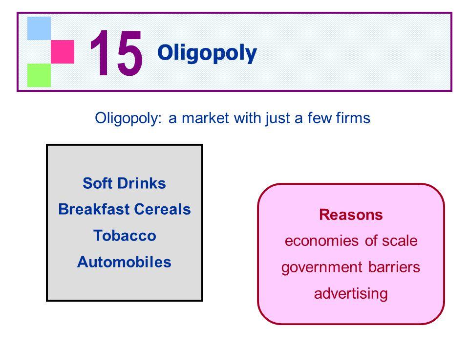 breakfast cereal oligopoly