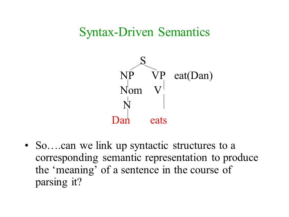 Syntax-Driven Semantics S NP VP eat(Dan) Nom V N Dan eats So….can we link up syntactic structures to a corresponding semantic representation to produce the 'meaning' of a sentence in the course of parsing it