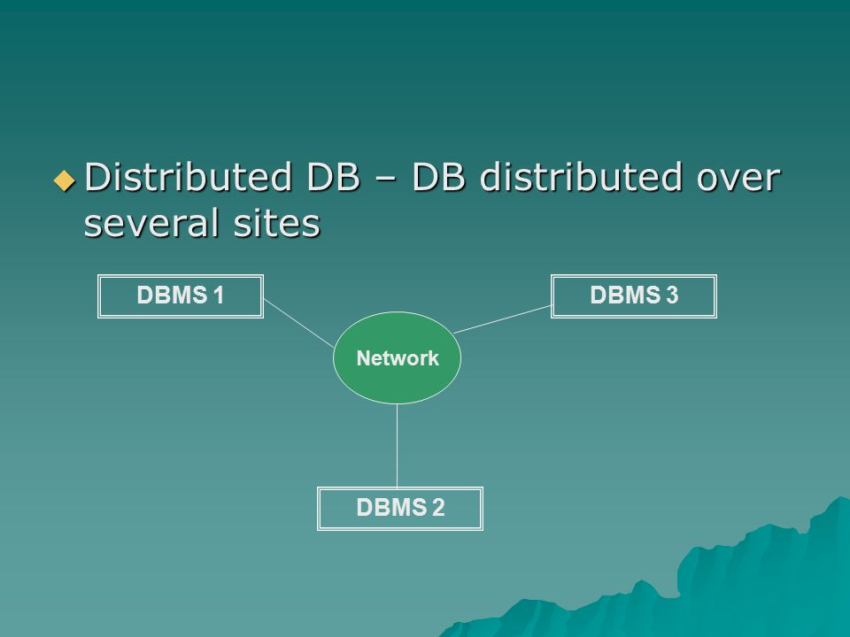  Distributed DB – DB distributed over several sites DBMS 1 DBMS 2 DBMS 3 Network