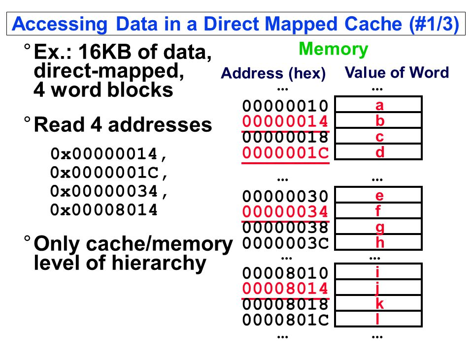 Accessing Data in a Direct Mapped Cache (#1/3) °Ex.: 16KB of data, direct-mapped, 4 word blocks °Read 4 addresses 0x , 0x C, 0x , 0x °Only cache/memory level of hierarchy Address (hex) Value of Word Memory C a b c d...
