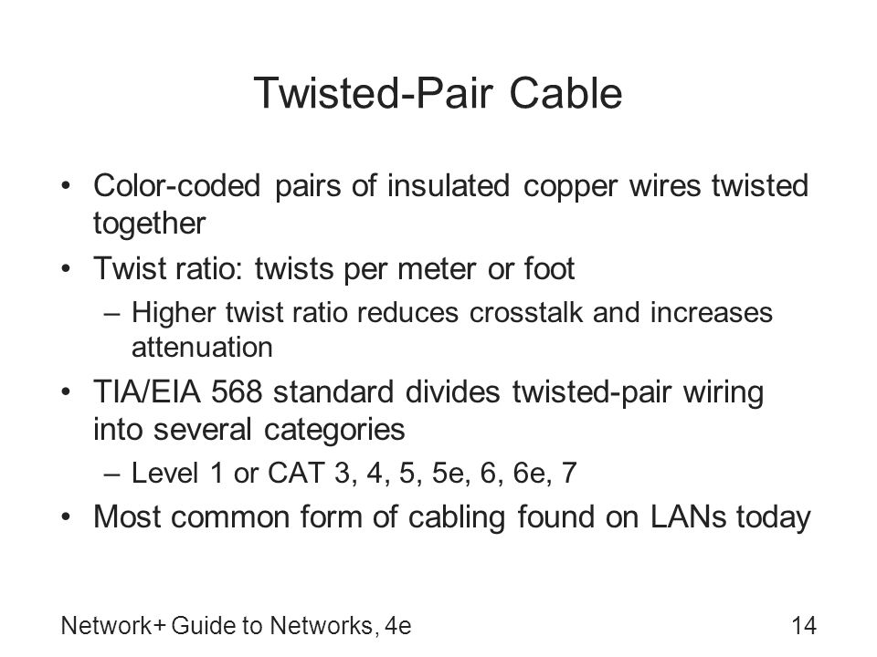 Network+ Guide to Networks, 4e14 Twisted-Pair Cable Color-coded pairs of insulated copper wires twisted together Twist ratio: twists per meter or foot –Higher twist ratio reduces crosstalk and increases attenuation TIA/EIA 568 standard divides twisted-pair wiring into several categories –Level 1 or CAT 3, 4, 5, 5e, 6, 6e, 7 Most common form of cabling found on LANs today