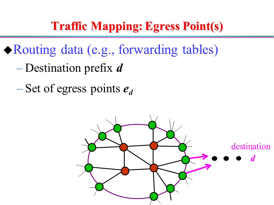 Traffic Mapping: Egress Point(s)  Routing data (e.g., forwarding tables) –Destination prefix d –Set of egress points e d d destination