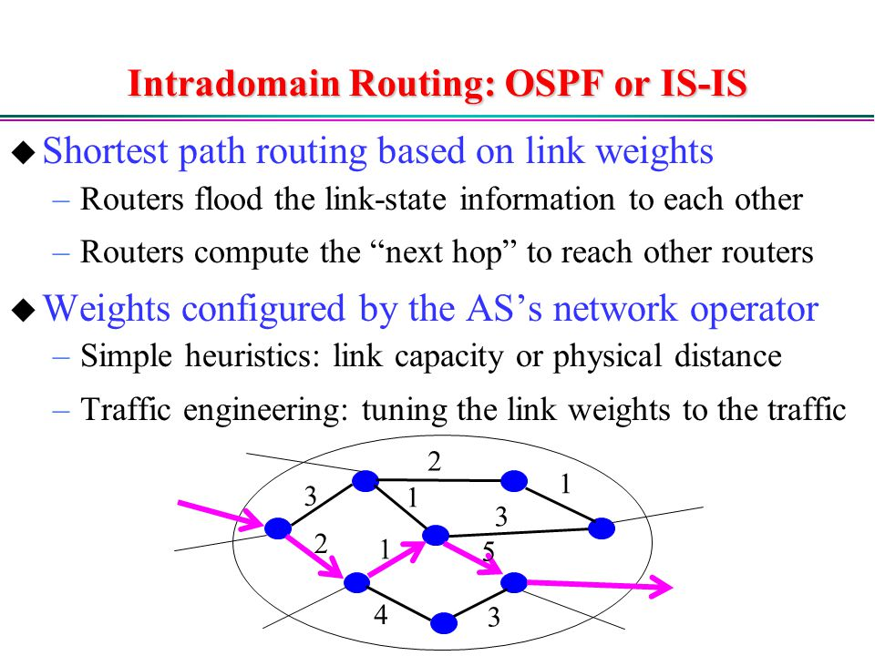 Intradomain Routing: OSPF or IS-IS  Shortest path routing based on link weights –Routers flood the link-state information to each other –Routers compute the next hop to reach other routers  Weights configured by the AS's network operator –Simple heuristics: link capacity or physical distance –Traffic engineering: tuning the link weights to the traffic
