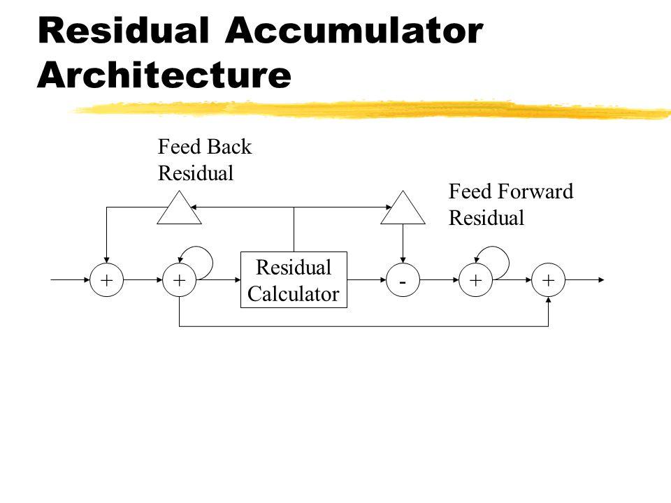 ADPCM Decode Scott J  Weber Reconfigurable Computing  - ppt download