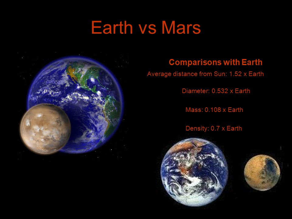 mars compared to earth size - 960×720
