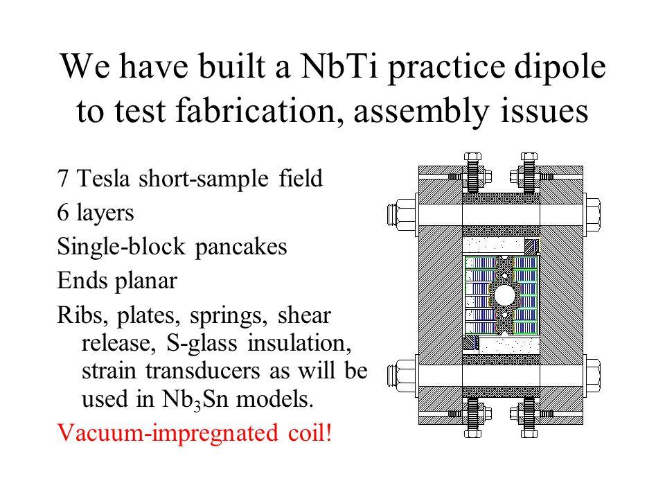 12 Tesla Hybrid Block-Coil Dipole for VLHC Raymond Blackburn