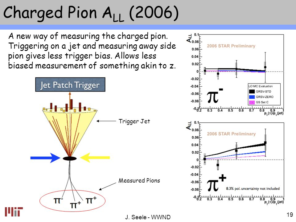 J. Seele - WWND 19 Charged Pion A LL (2006) A new way of measuring the charged pion.