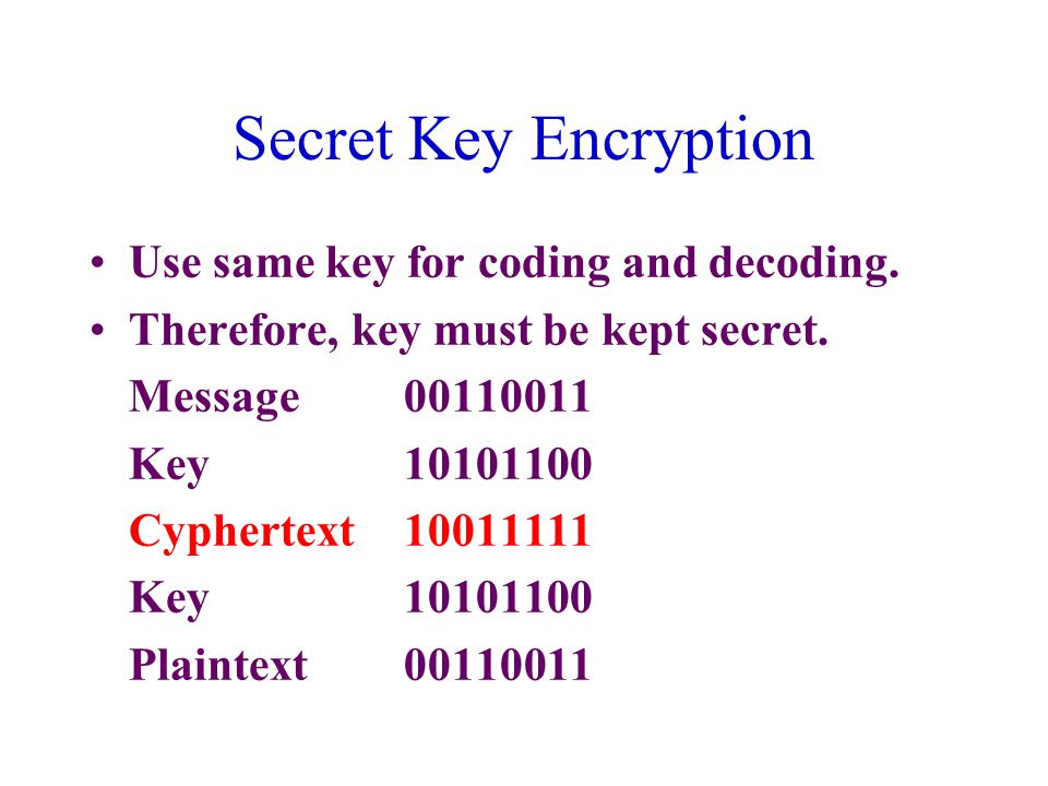Secret Key Encryption Use same key for coding and decoding.