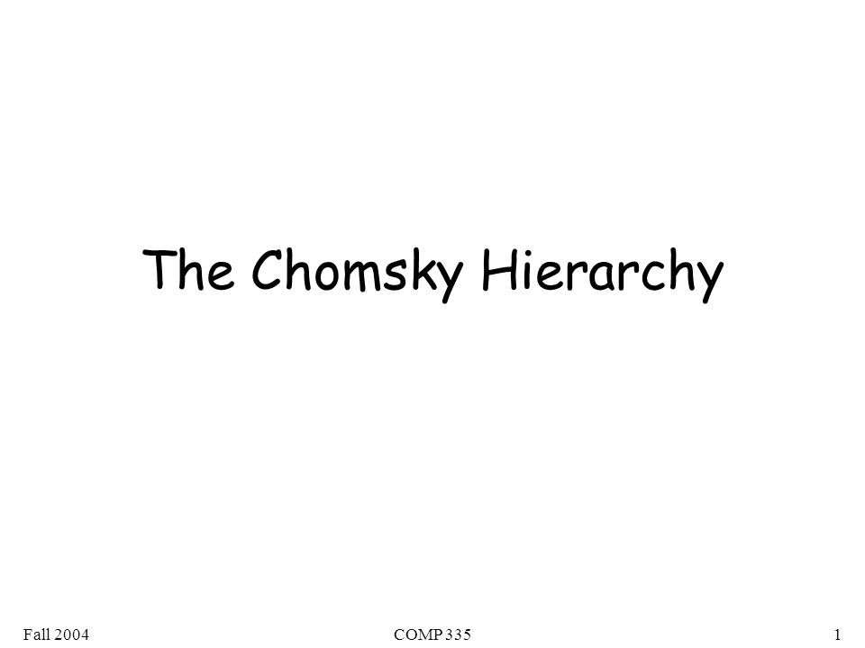 Fall 2004COMP 3351 The Chomsky Hierarchy