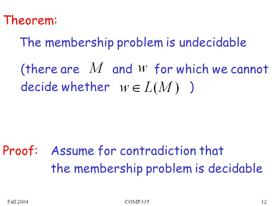 Fall 2004COMP Theorem: The membership problem is undecidable Proof:Assume for contradiction that the membership problem is decidable (there are and for which we cannot decide whether )