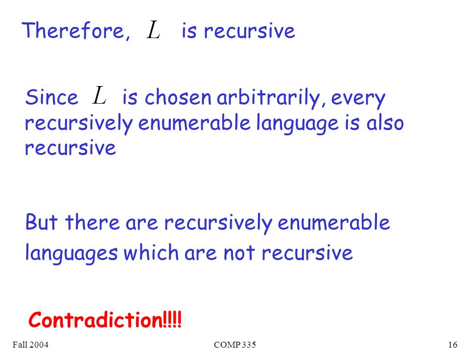 Fall 2004COMP Therefore,is recursive But there are recursively enumerable languages which are not recursive Contradiction!!!.