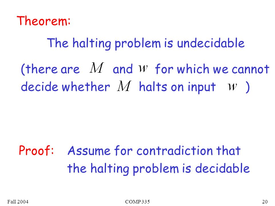 Fall 2004COMP Theorem: The halting problem is undecidable Proof:Assume for contradiction that the halting problem is decidable (there are and for which we cannot decide whether halts on input )