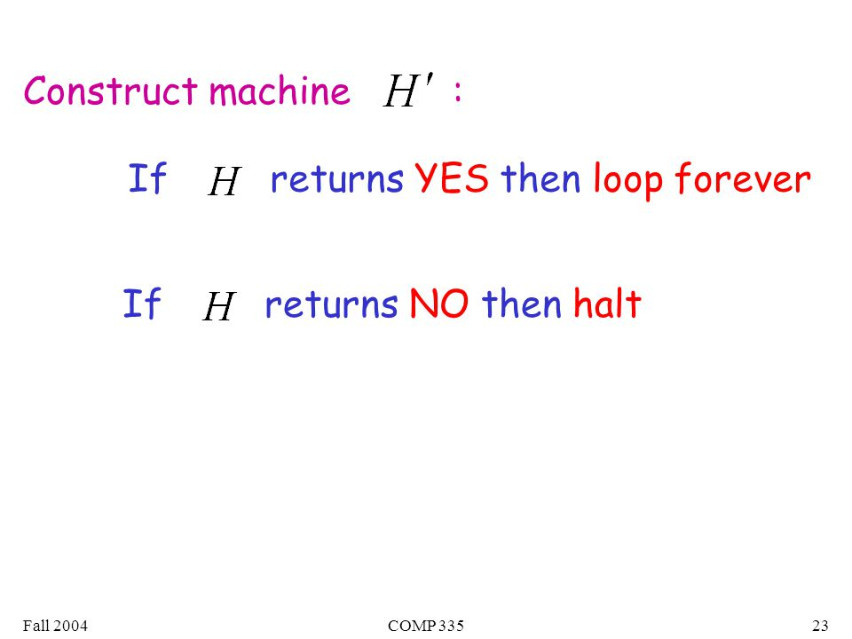 Fall 2004COMP Construct machine : If returns YES then loop forever If returns NO then halt