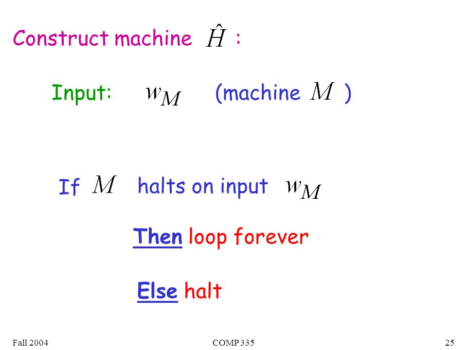 Fall 2004COMP Construct machine : Input: If halts on input Then loop forever Else halt (machine )