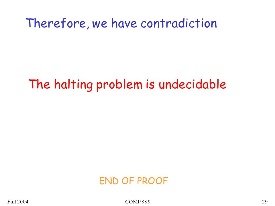 Fall 2004COMP Therefore, we have contradiction The halting problem is undecidable END OF PROOF