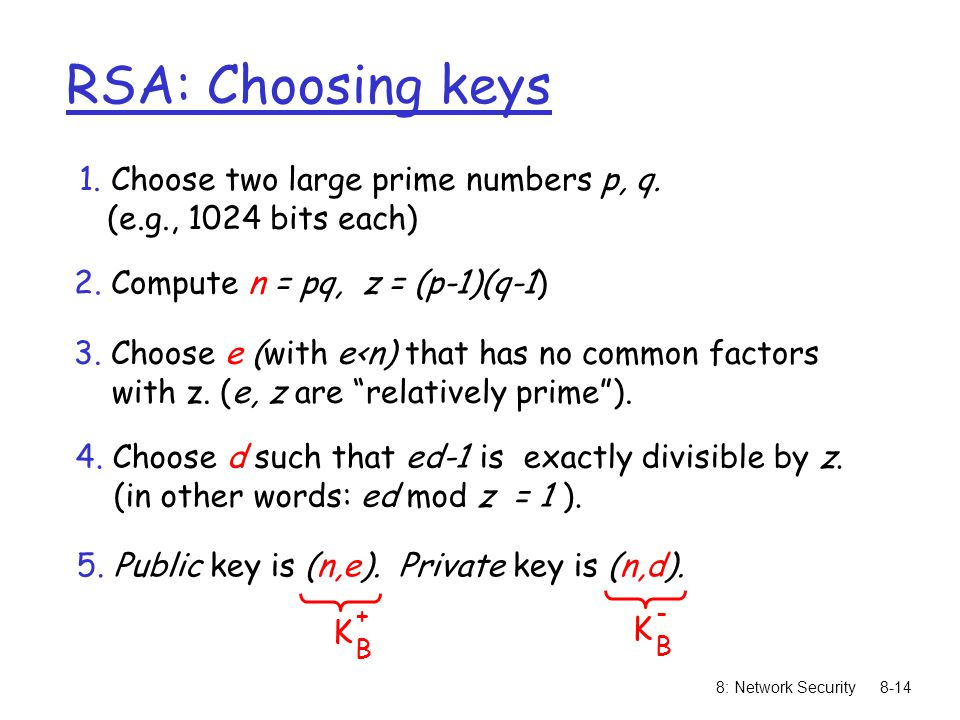 8: Network Security8-14 RSA: Choosing keys 1. Choose two large prime numbers p, q.