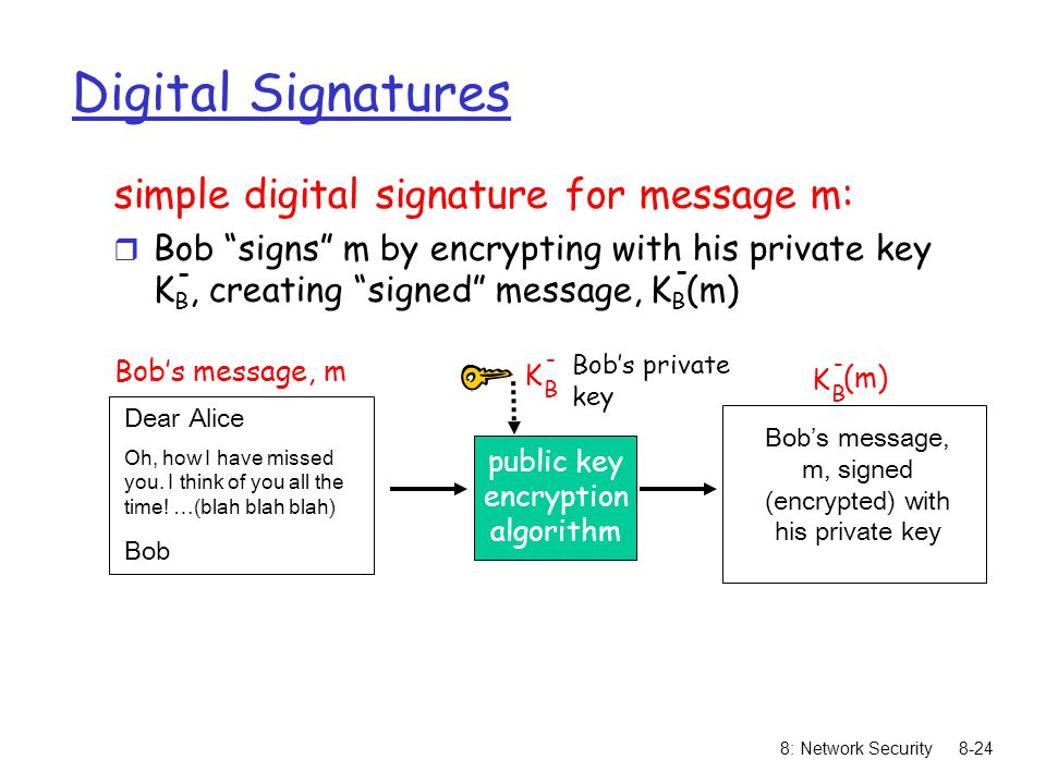 8: Network Security8-24 Digital Signatures simple digital signature for message m: r Bob signs m by encrypting with his private key K B, creating signed message, K B (m) - - Dear Alice Oh, how I have missed you.