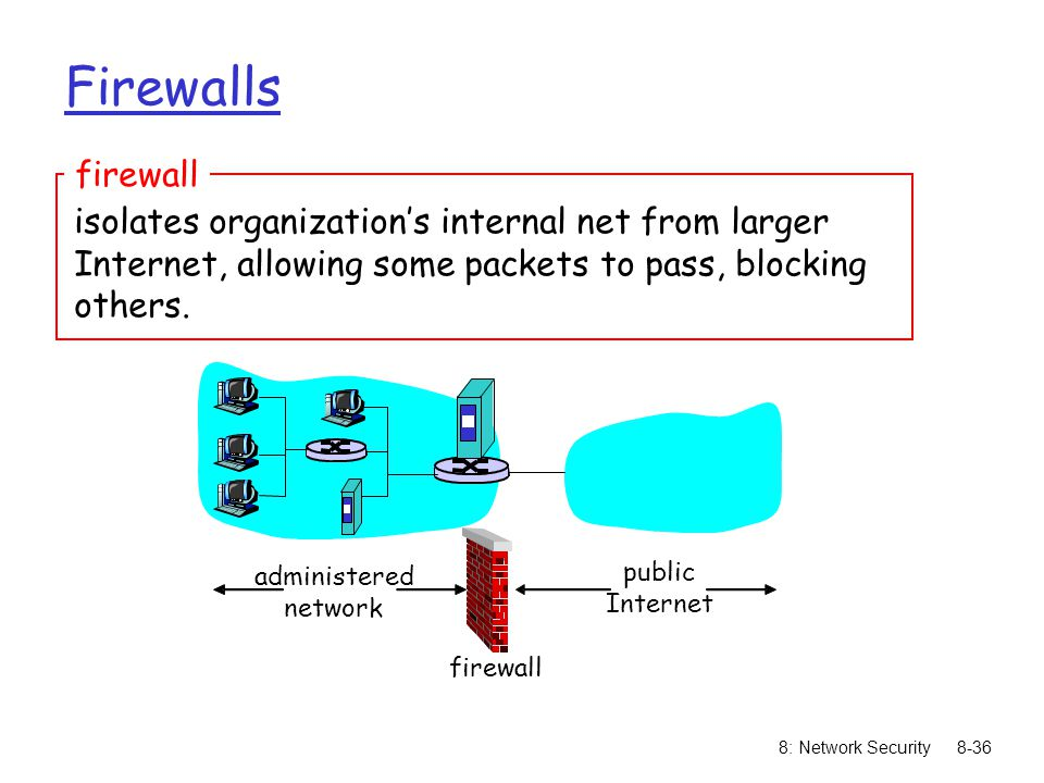 8: Network Security8-36 Firewalls isolates organization's internal net from larger Internet, allowing some packets to pass, blocking others.