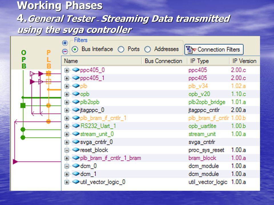 Working Phases 4. General Tester – Streaming Data transmitted using the svga controller