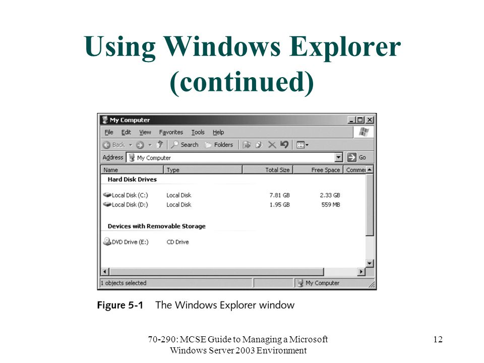 70-290: MCSE Guide to Managing a Microsoft Windows Server 2003 Environment 12 Using Windows Explorer (continued)