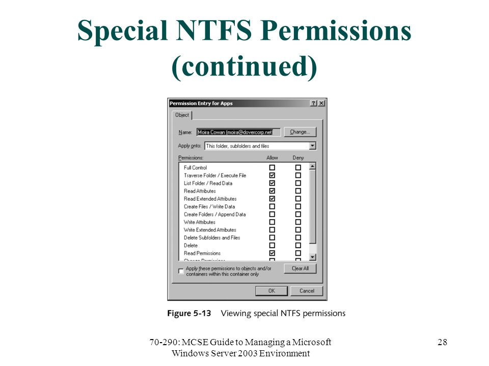 70-290: MCSE Guide to Managing a Microsoft Windows Server 2003 Environment 28 Special NTFS Permissions (continued)