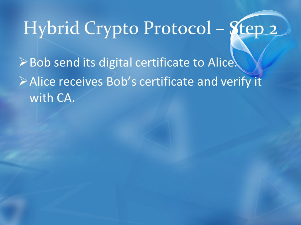 Hybrid Crypto Protocol – Step 2  Bob send its digital certificate to Alice.