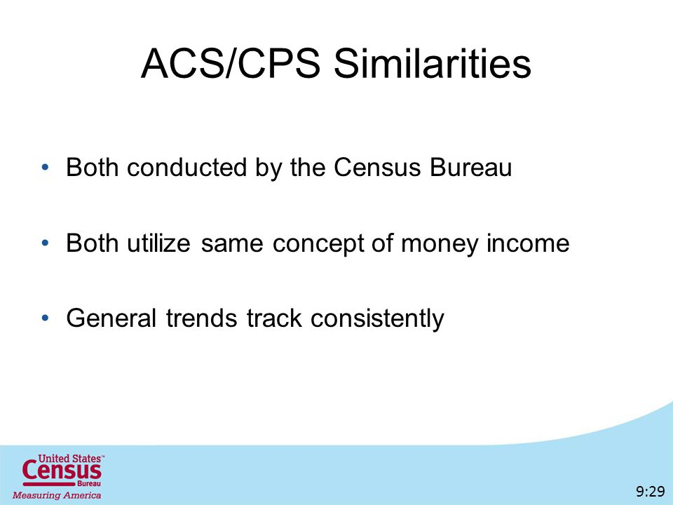 ACS/CPS Similarities Both conducted by the Census Bureau Both utilize same concept of money income General trends track consistently 9:29