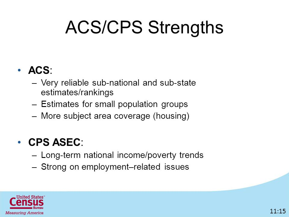 ACS/CPS Strengths ACS: –Very reliable sub-national and sub-state estimates/rankings –Estimates for small population groups –More subject area coverage (housing) CPS ASEC: –Long-term national income/poverty trends –Strong on employment–related issues 11:15