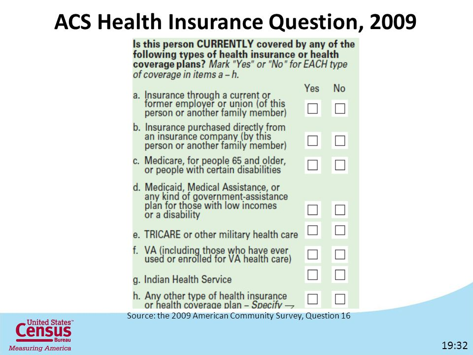 Source: the 2009 American Community Survey, Question 16 ACS Health Insurance Question, :32