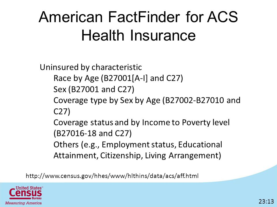 American FactFinder for ACS Health Insurance Uninsured by characteristic Race by Age (B27001[A-I] and C27) Sex (B27001 and C27) Coverage type by Sex by Age (B27002-B27010 and C27) Coverage status and by Income to Poverty level (B and C27) Others (e.g., Employment status, Educational Attainment, Citizenship, Living Arrangement)   23:13