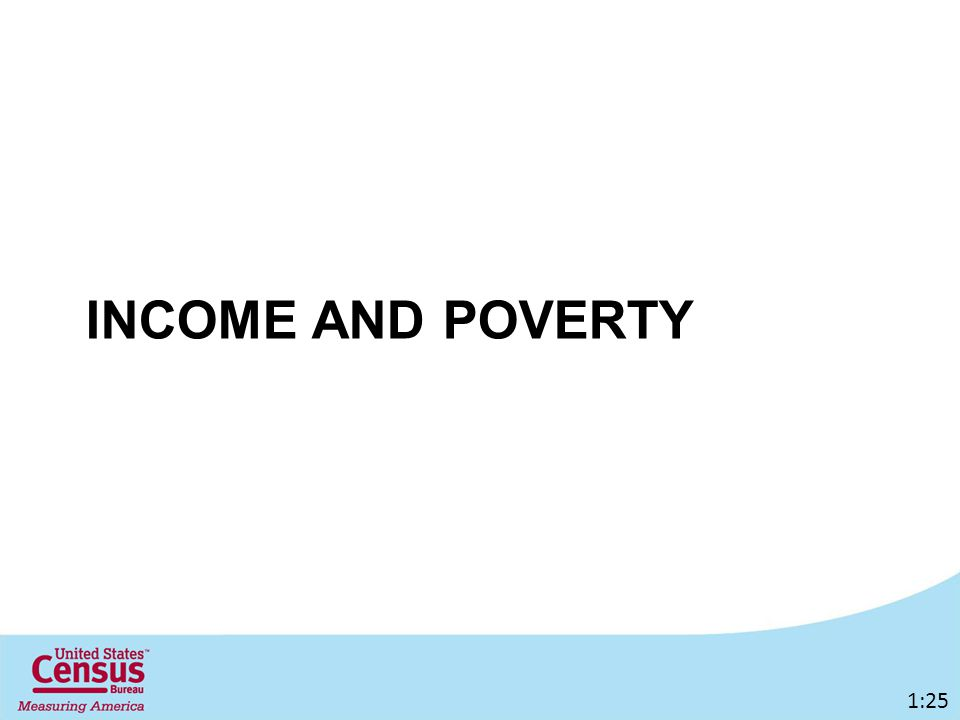 INCOME AND POVERTY 1:25