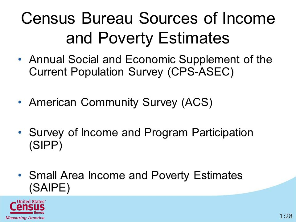 Census Bureau Sources of Income and Poverty Estimates Annual Social and Economic Supplement of the Current Population Survey (CPS-ASEC) American Community Survey (ACS) Survey of Income and Program Participation (SIPP) Small Area Income and Poverty Estimates (SAIPE) 1:28