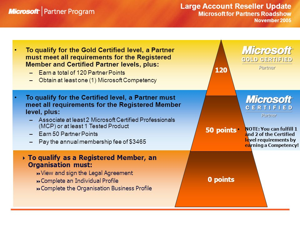 Large Account Reseller Update Microsoft For Partners Roadshow