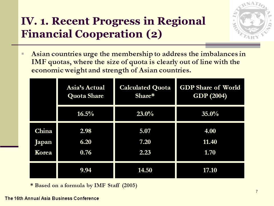 7  Asian countries urge the membership to address the imbalances in IMF quotas, where the size of quota is clearly out of line with the economic weight and strength of Asian countries.