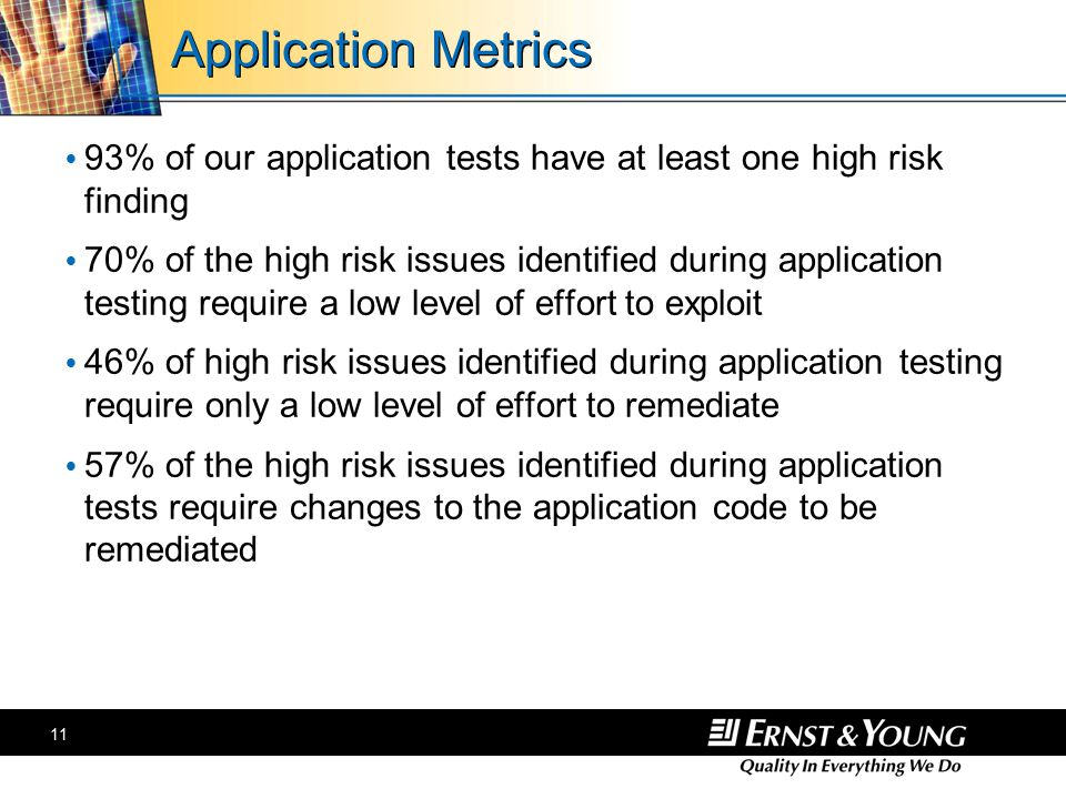 11 Application Metrics  93% of our application tests have at least one high risk finding  70% of the high risk issues identified during application testing require a low level of effort to exploit  46% of high risk issues identified during application testing require only a low level of effort to remediate  57% of the high risk issues identified during application tests require changes to the application code to be remediated