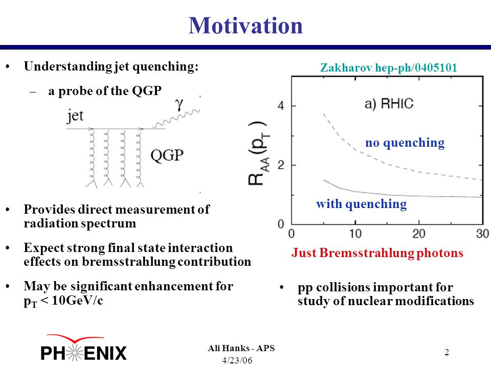 4/23/06 Ali Hanks - APS 2 Motivation Provides direct measurement of radiation spectrum Expect strong final state interaction effects on bremsstrahlung contribution May be significant enhancement for p T < 10GeV/c Zakharov hep-ph/ no quenching with quenching pp collisions important for study of nuclear modifications Understanding jet quenching: – a probe of the QGP Just Bremsstrahlung photons