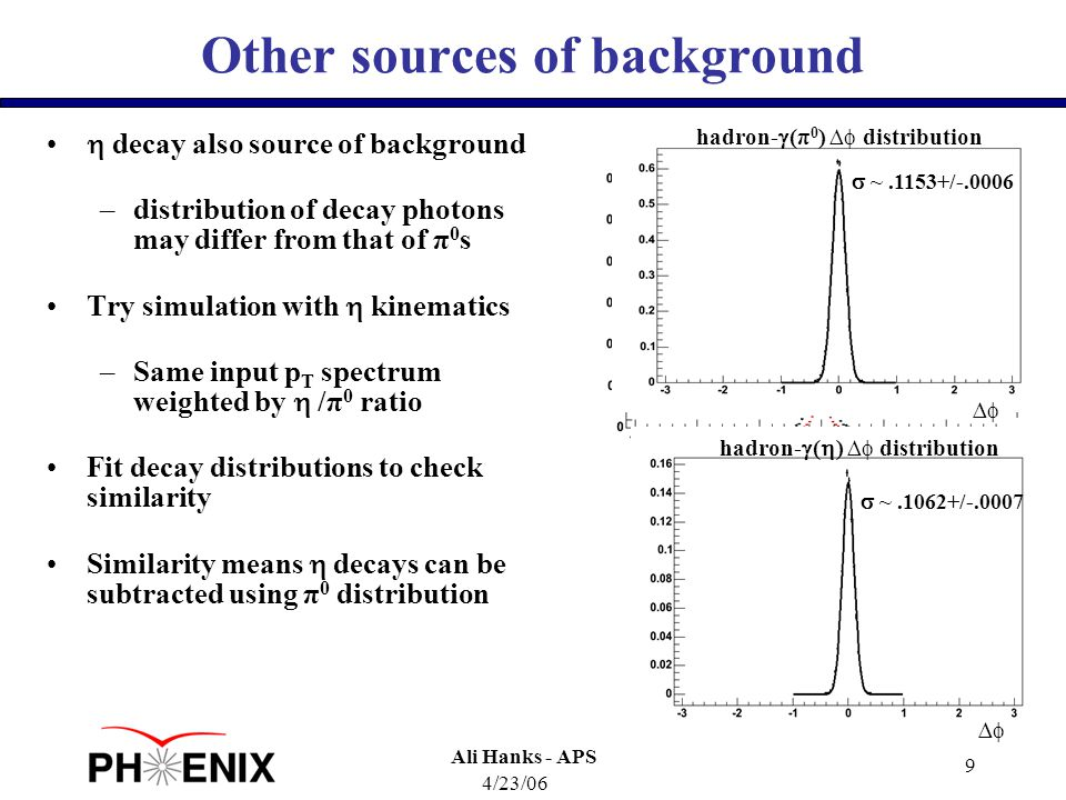 4/23/06 Ali Hanks - APS 9 Other sources of background  decay also source of background –distribution of decay photons may differ from that of π 0 s Try simulation with  kinematics –Same input p T spectrum weighted by  /π 0 ratio Fit decay distributions to check similarity Similarity means  decays can be subtracted using π 0 distribution hadron-  ∆  distribution π 0 photons  photons ∆∆ ∆ ∆  ~.1153+/ hadron-  (π 0 ) ∆  distribution hadron-  (  ) ∆  distribution  ~.1062+/ ∆ ∆