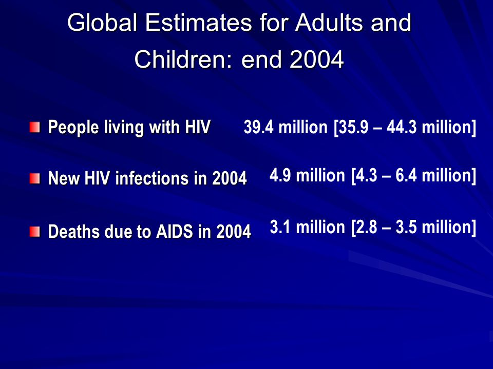 Global Estimates for Adults and Children: end 2004 People living with HIV New HIV infections in 2004 Deaths due to AIDS in million [35.9 – 44.3 million] 4.9 million [4.3 – 6.4 million] 3.1 million [2.8 – 3.5 million]
