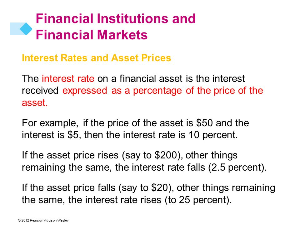 © 2012 Pearson Addison-Wesley Interest Rates and Asset Prices The interest rate on a financial asset is the interest received expressed as a percentage of the price of the asset.