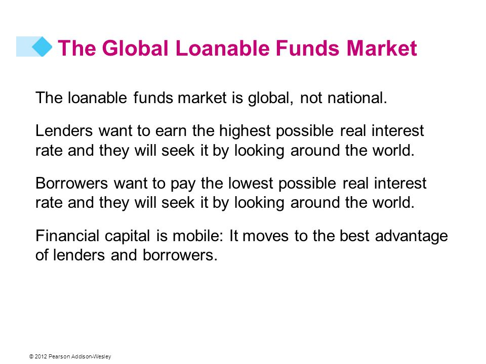 The loanable funds market is global, not national.