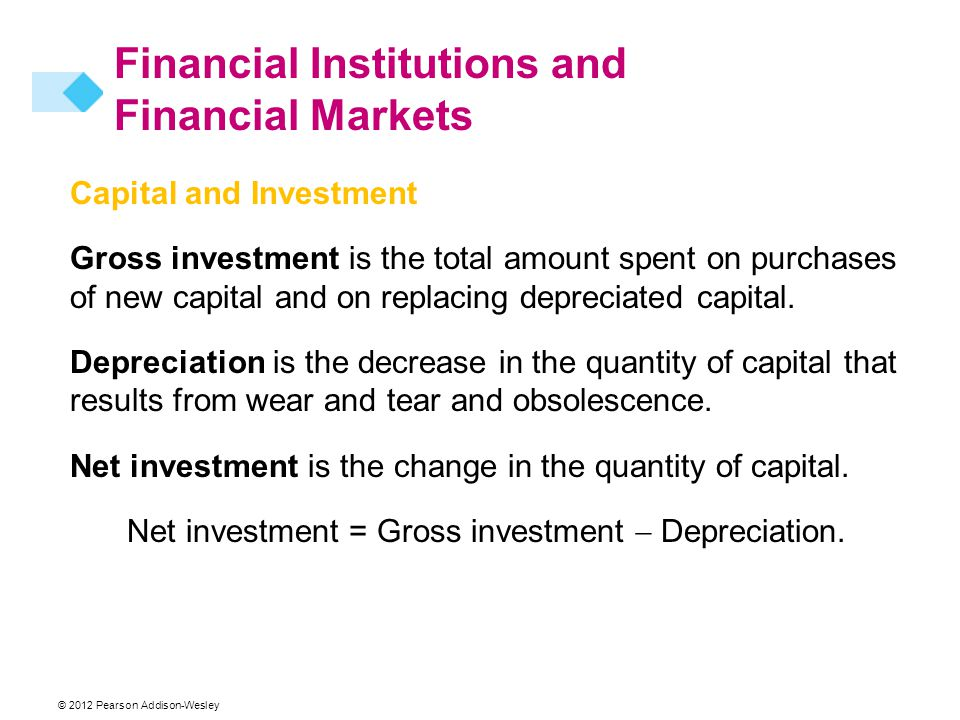 © 2012 Pearson Addison-Wesley Capital and Investment Gross investment is the total amount spent on purchases of new capital and on replacing depreciated capital.