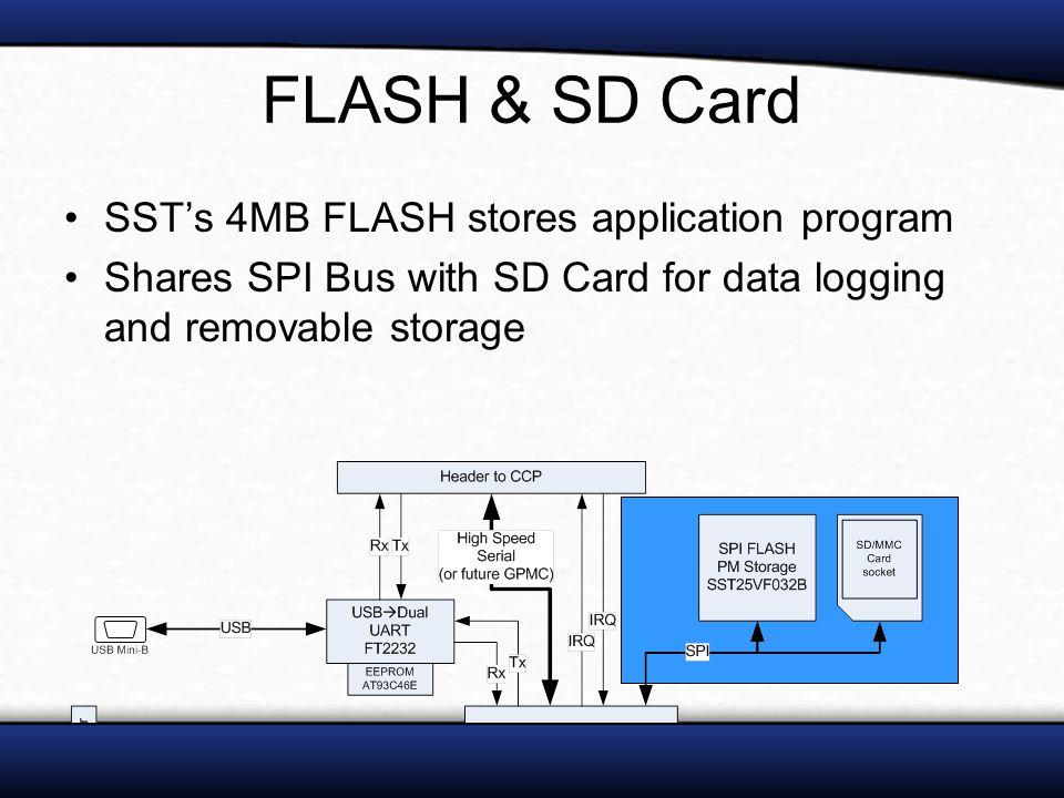 Spi Flash Vs Sd Card